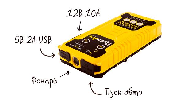 Описание элементов jump starter (Джамп стартер) Пускач 8000
