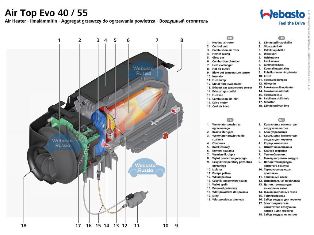 В разрезе: Комплект Webasto Air Top EVO 55 24 V дизель