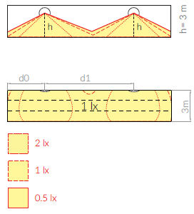 Схема расстановки аварийных светильников для освещения эвакуационного коридора ONTEC-S W1