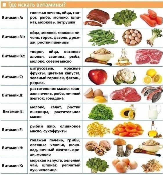 натуральные_витамины.jpg