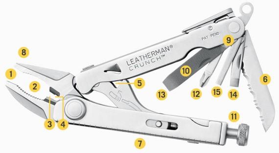 Функции и инструменты Leatherman Crunch
