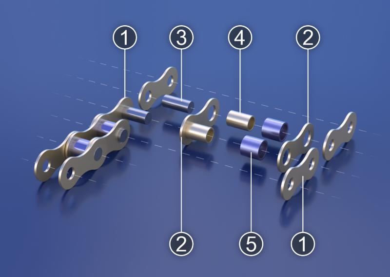 Как устроена цепь