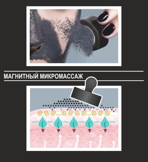 магнитная маска_массаж.png