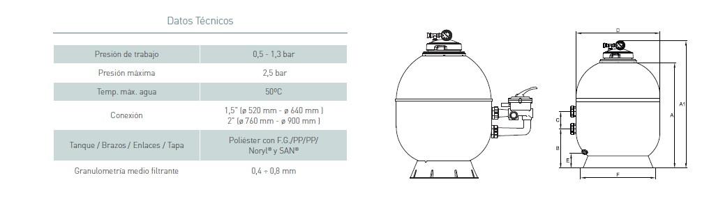 Фильтр насос для бассейна габариты
