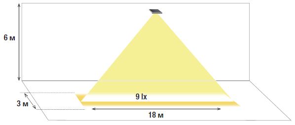 Оптика освещения путей эвакуации помещений повышенной опасности с высокими потолками
