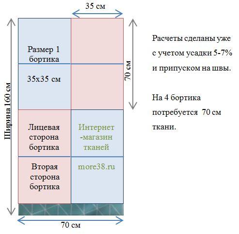 Расчет расхода материалов для бортиков подушечек в кроватку