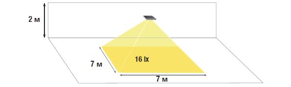Оптика освещения открытых пространств помещений повышенной опасности с низкими потолками