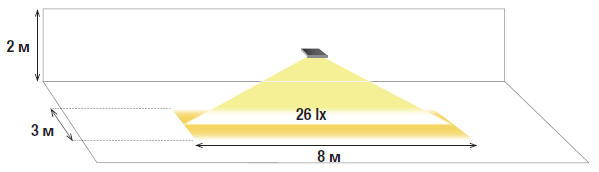 Оптика освещения путей эвакуации помещений повышенной опасности с низкими потолками кронштейном
