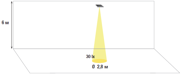 Оптика спот освещения безопасности для помещений повышенной опасности