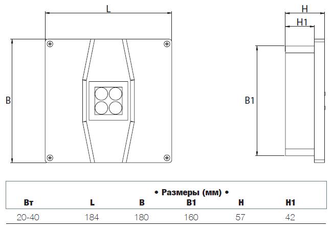 Размеры промышленного светильника аварийного освещения помещений и зон повышенной опасности серии Pluraluce Extreme LED IP65