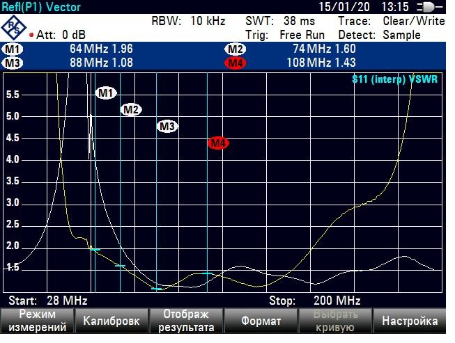 Усилитель антенный автомобильный Т-305 ukv mhz