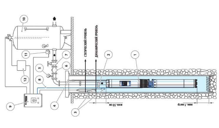 Схема монтажа глубинного насоса для скважины до 50 метров