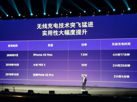 Xiaomi MI 9 презентация 2