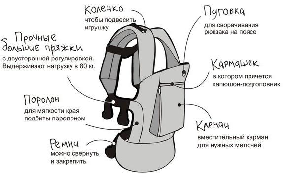 bag_instruction.jpg