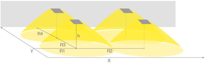 Схема размещения аварийных светильников SOLID для освещения открытых пространств