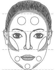 Тонирование лица - зоны нанесения затемнителя и осветлителя