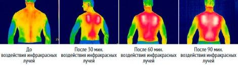 Тепловизионная съемка жилета с подогревом RedLaika