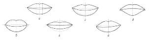 Макияж губ - схемы коррекции