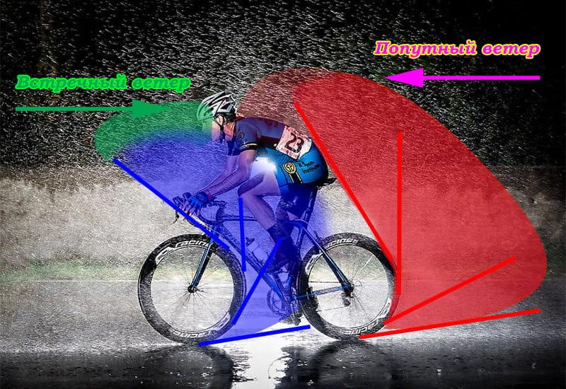 Куда летит грязь при езде на велосипеде