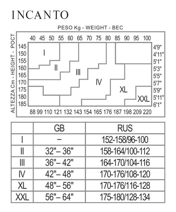 Таблица размеров колготок Incanto