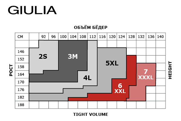 Таблица размеров колготок Giulia
