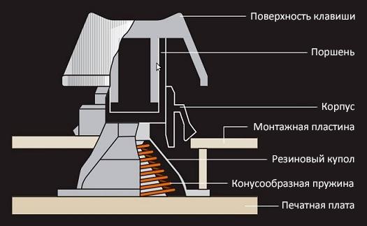 Topre схема переключателя