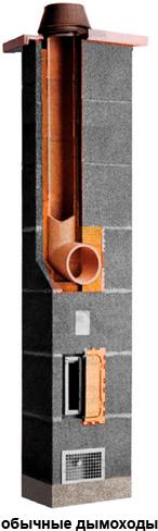 керамические дымоходы Schiedel