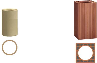 благодаря двойной стенке керамические дымоходы Effe2 надёжнее