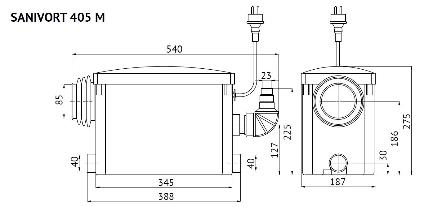 unipump канализационная станция sanivort 400
