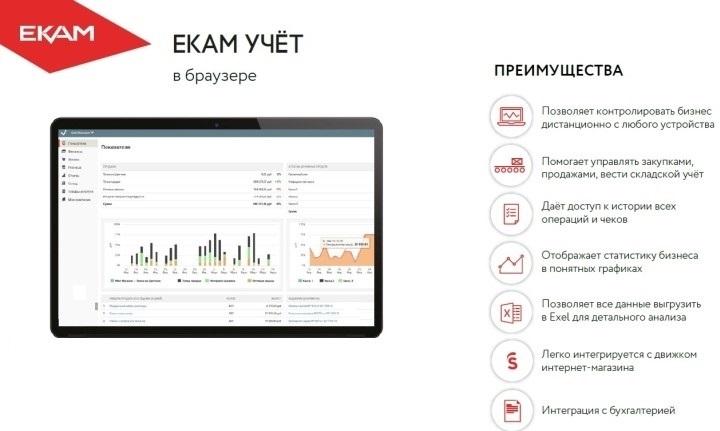 Анализировать бизнес-процессы магазина можно через браузер планшета или ноутбука