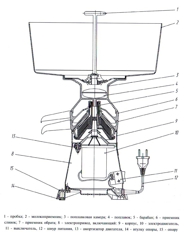 Схема сепаратора