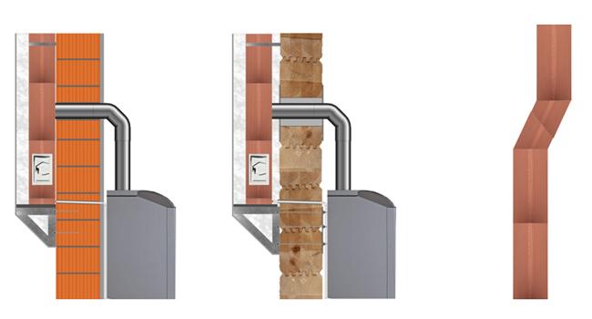 керамические дымоходы Effe2 идеальный вариант для замены прогоревшего дымохода из нержавейки.