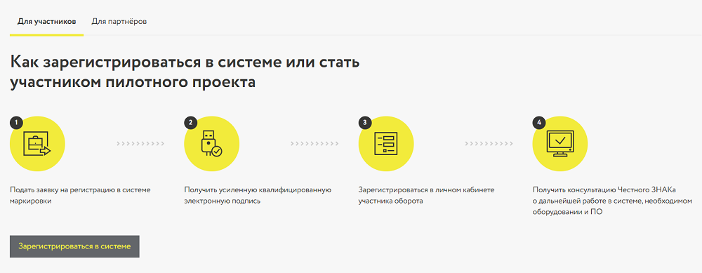 Процедура регистрации в системе Честный знак