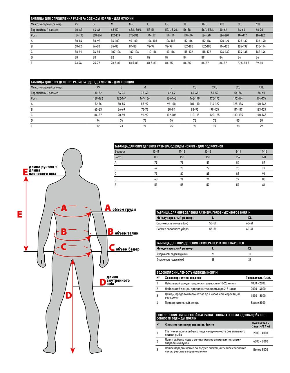 Таблица_размеров_Норфин_dfe88cd77a4568af689cbdad7a0c3dc8.jpg