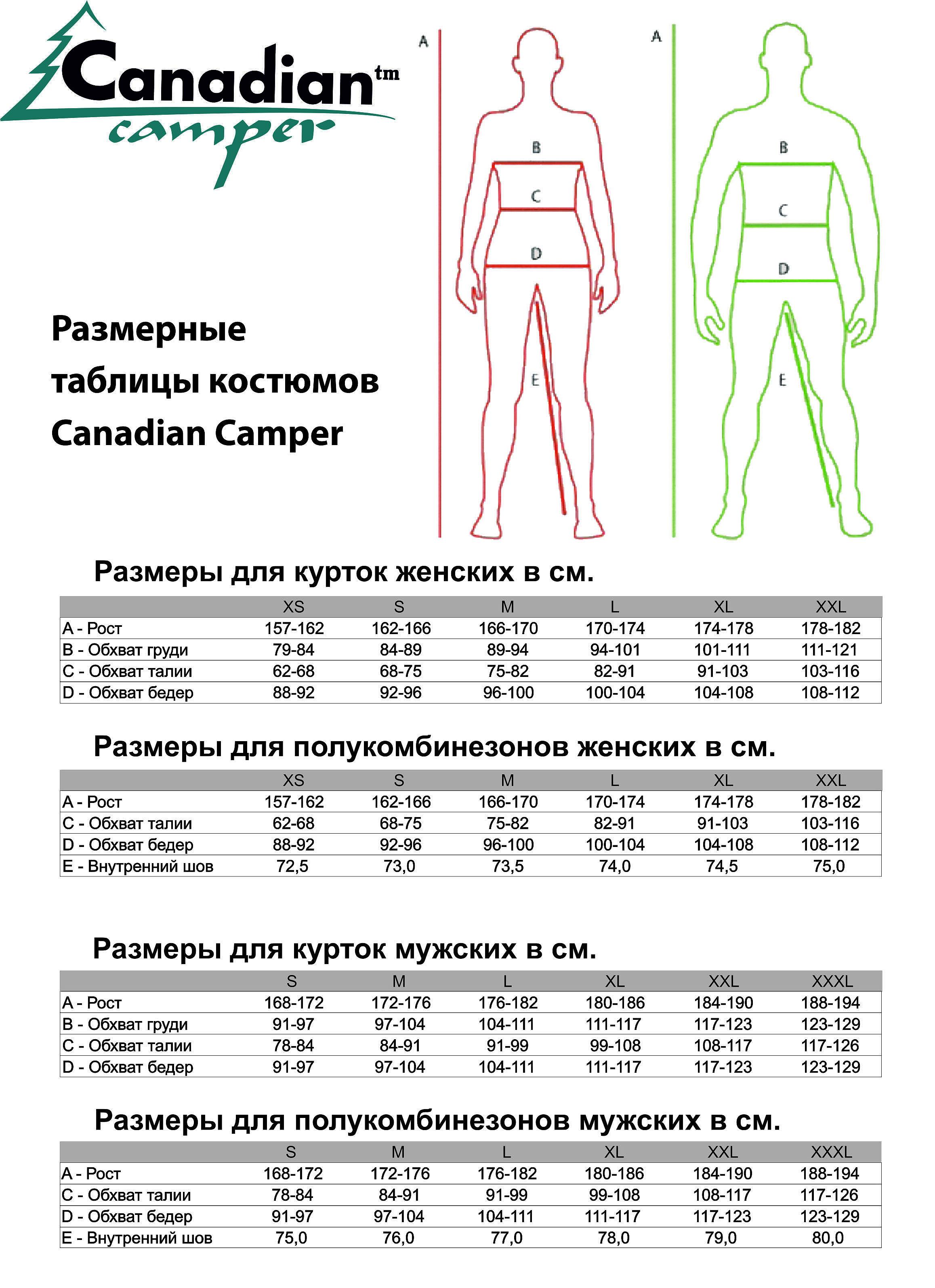 Таблица соответствий размеров одежды Canadian Camper