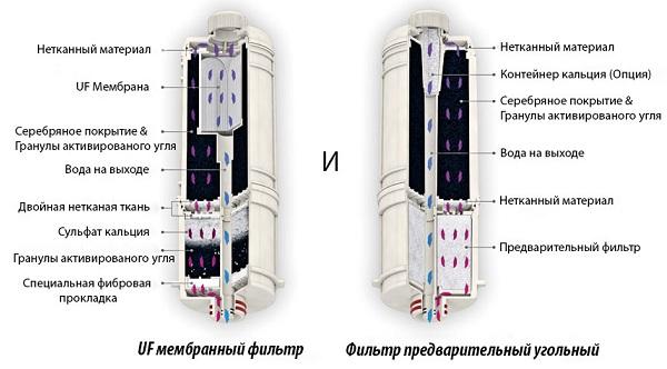 Картриджи Biontech BTM505N