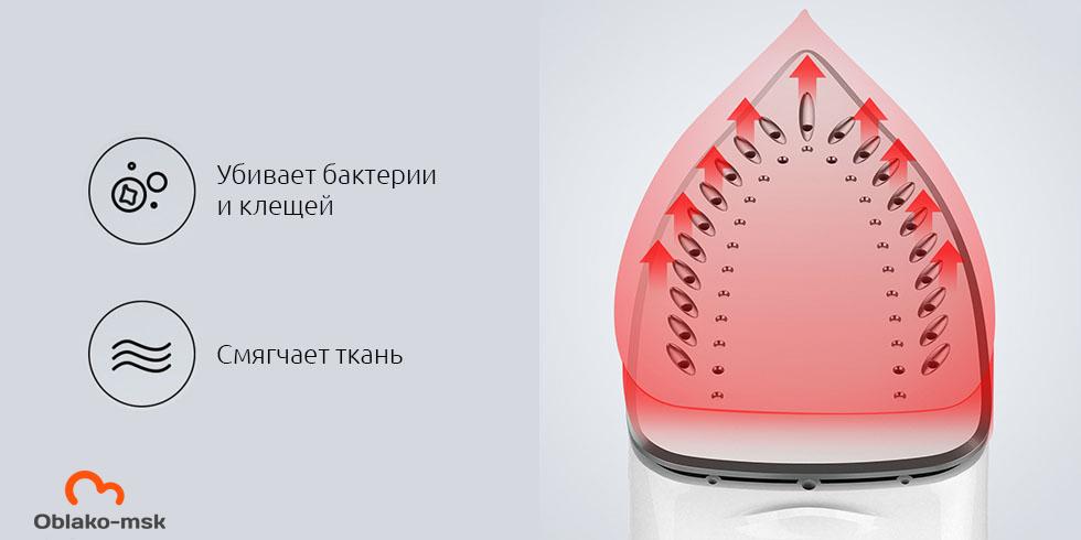 Утюг Lofans YD-013G Langfi Steam Iron