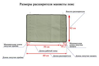 Размеры расширителя манжет
