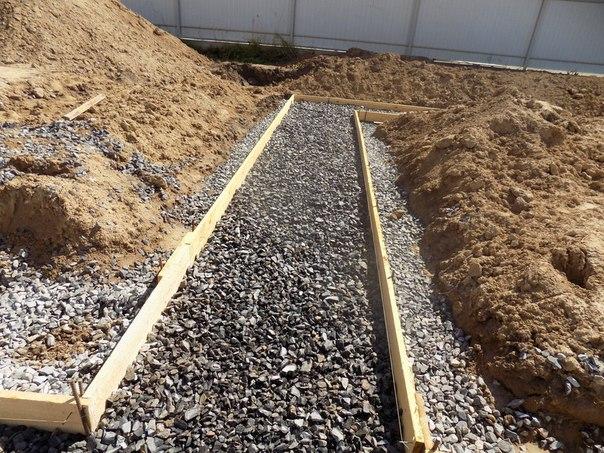 Устройство бетонной подготовки (подбетонки) под фундамент