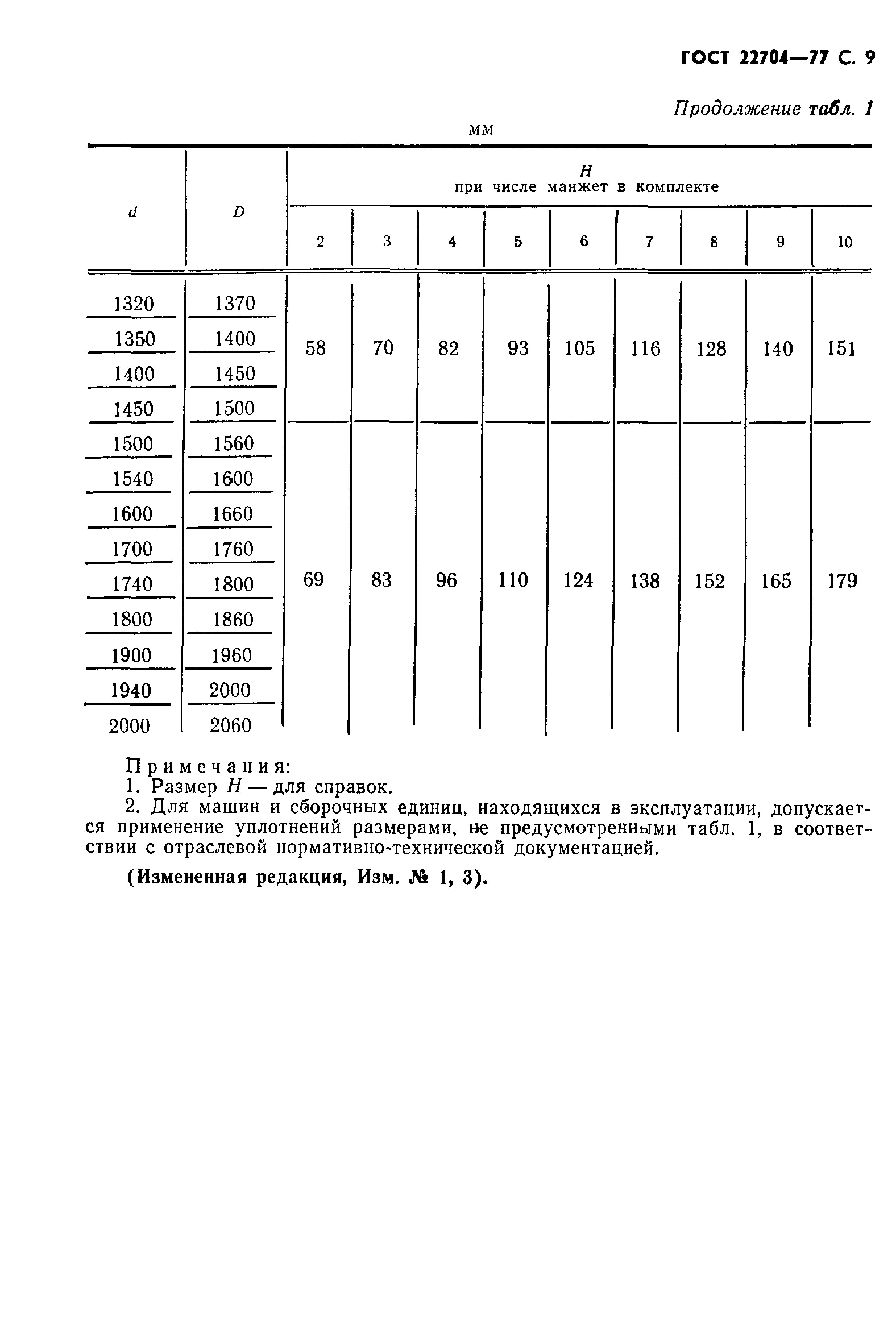GOST_22704-77__10_.jpg