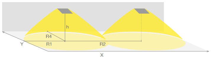 Схема расположения аварийных светильников IP44 LINESPOT II с оптикой для освещения коридоров, проходов и путей эвакуации