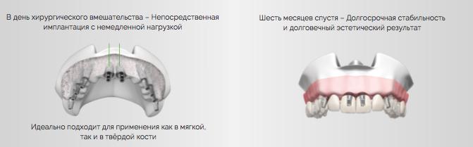 КЛИНИЧЕСКИЕ_ПРЕИМУЩЕСТВА_ALPHABIO