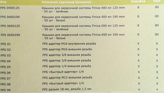 адаптеры-Finixa.jpg