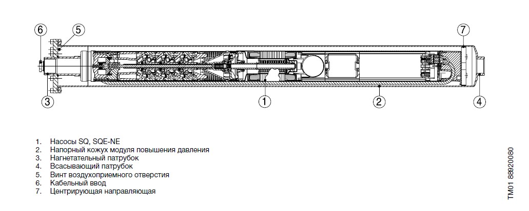 глубинные насосы для скважин грундфос схема