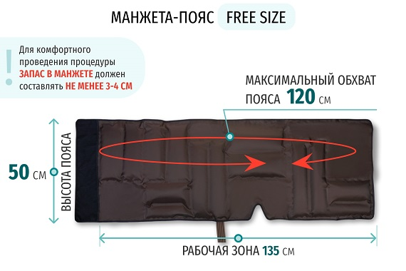 Размеры массажного пояса