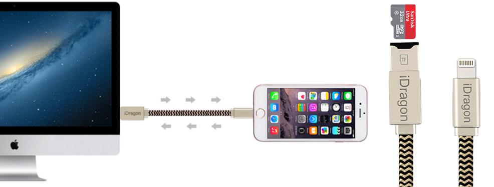 Кардридер + кабель зарядки iPhone - iDragon RC001