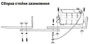 Стойка заземления электропастуха, сборка