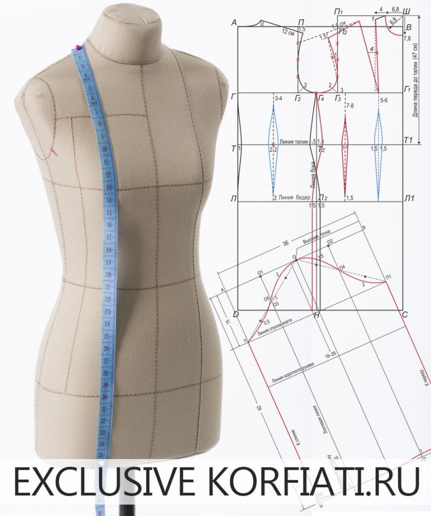 Примерьте выкройки на женском манекене для шитья