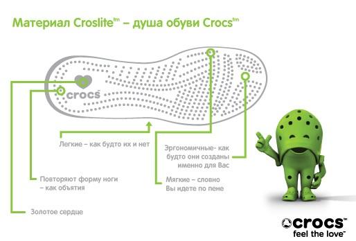 Интернет магазин обуви Крокс
