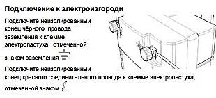 Подключение электропастуха к изгороди